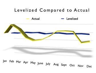 Levelized-Graph_3.jpg